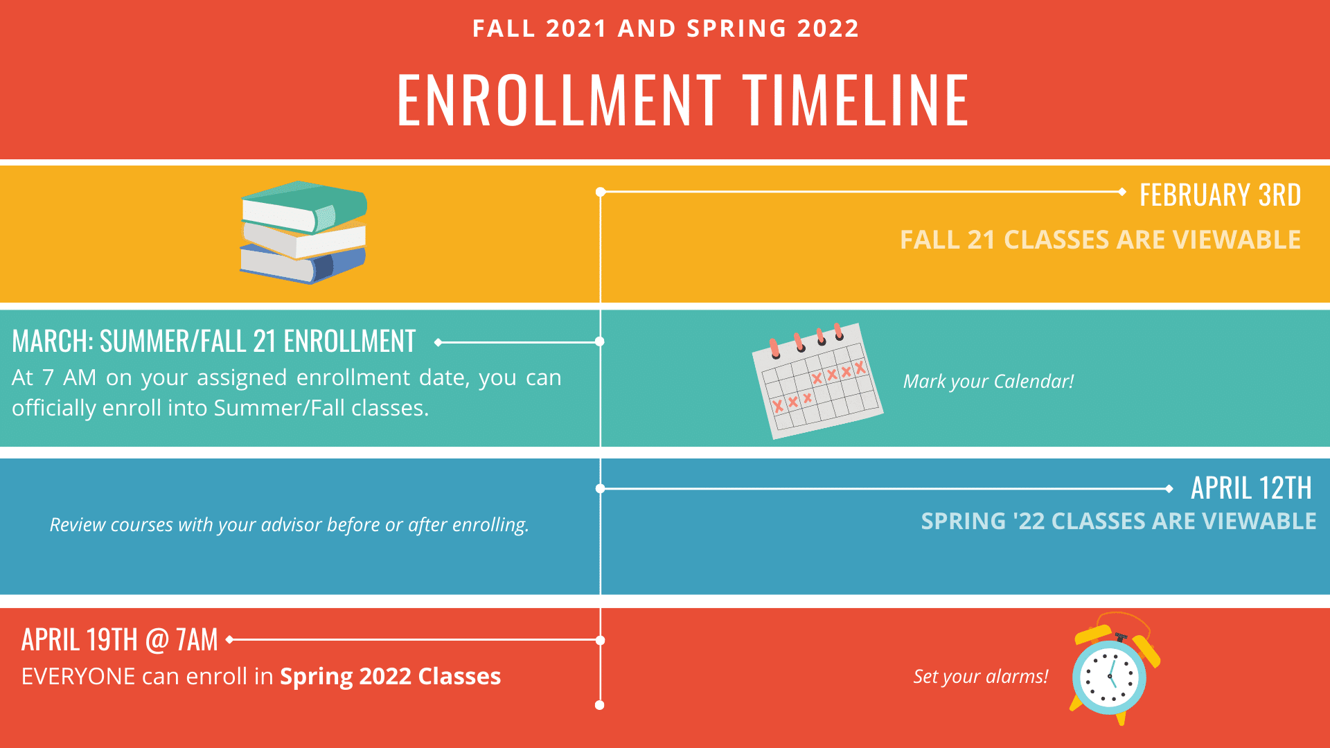 Review courses with your advisor before or after enrolling. Email your advisor or Schedule an Appointment (2)
