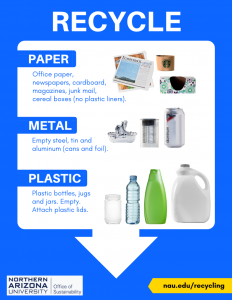 recycling in flagstaff flyer