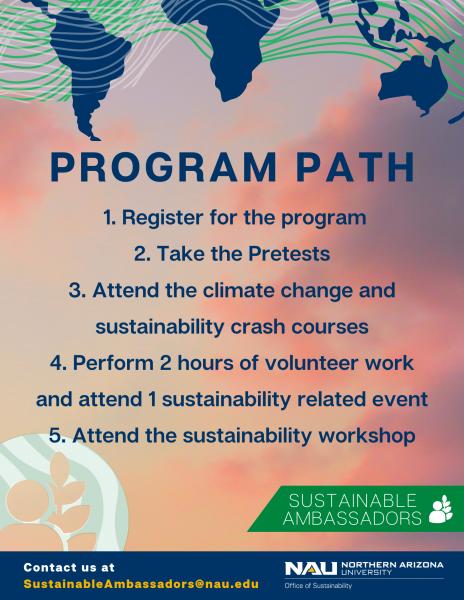 Nau Fall 2021 Calendar Sustainable Ambassadors | Green NAU