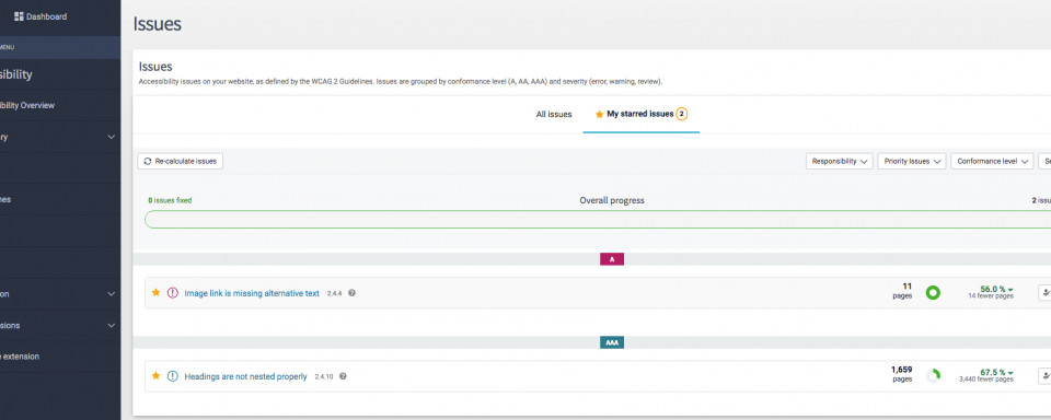 "Image shows a screenshot of the ""My starred issues"" within the Accessibility area of Siteimprove"