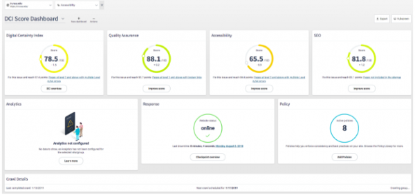 Image showing the DCI Dashboard, include Digital Certainty Index, Quality Assurance, Accessibility, and SEO overviews.