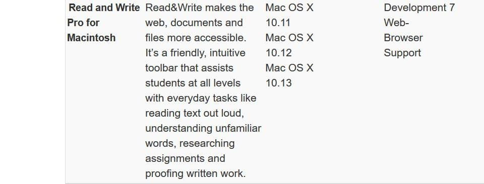 Screen shot of Read & Write Mac download page