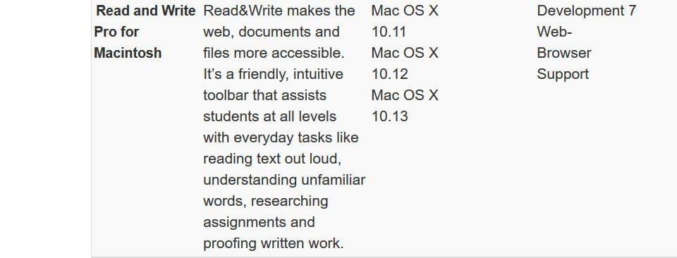 Screen shot of Read & Write Mac download page