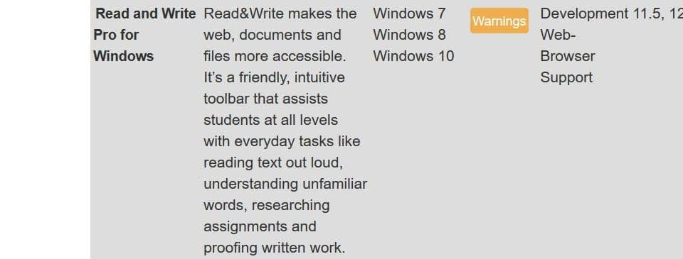 screen shot of Read & Write Windows download page